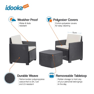 Idooka lawn furniture Amazon infographic