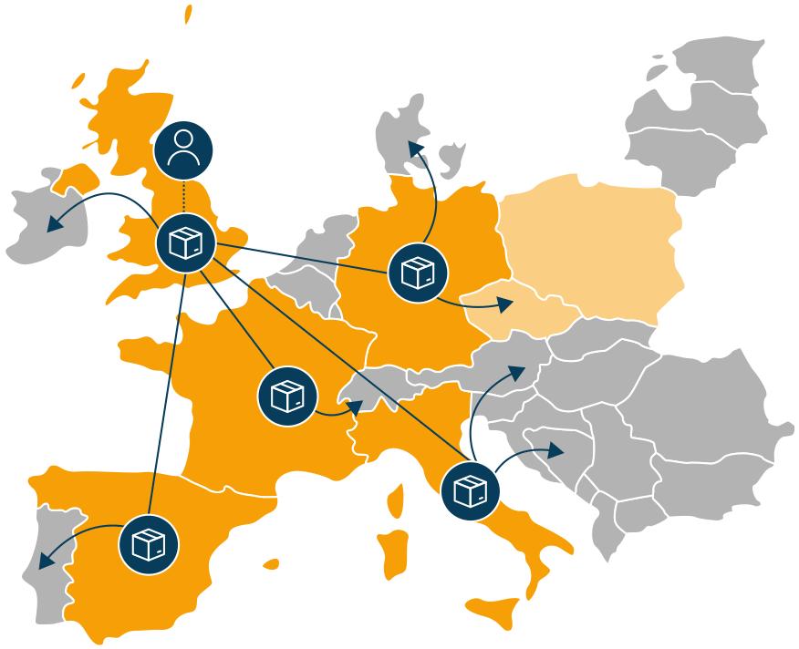 Amazon Europe Growth SEO